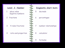 functional skills diagnostic tests number l2