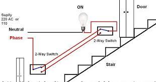 house wiring diagram ireland u2013 the wiring diagram u2013 readingrat net