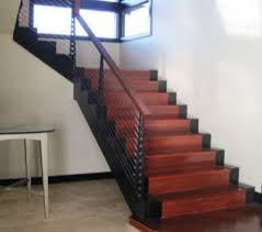 U Stairs Design Types Of Stairs Advantages Disadvantages