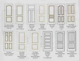 arched interior doors home depot 36 in x 80 in prefinished 5panel