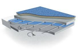 How Does Plumbing Work Underfloor Heating In London By Allserve Heating And Plumbing