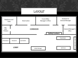 drawing layout en espanol layout of front office various sections of fo