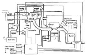 daihatsu rocky f300 electronic fuel injection efi system schematics