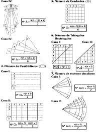 figuras geometricas todas conteo de figuras ejercicios resueltos razonamiento matemático