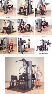 workout chart home gym goddess workout