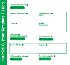Curriculum Mapping Curriculum Templates Planners And Units Rubicon