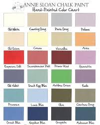 annie sloan chalk paint colors at lowes ideas trouv 233 chalk
