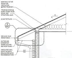 house plan terms construction jargon the blueprint term truss will