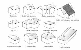 Hip And Valley Roof Design Roof Types