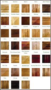 wood floor species flooring design
