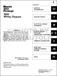 1995 mazda 323 and protege wiring diagram manual original carlplant