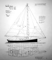 Simple Model Boat Plans Free by A B B Amateur Boat Building How To Create A 3d Model From An