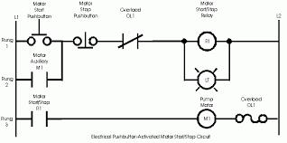 stop start wiring diagram the best wiring diagram 2017