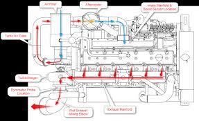 4bt wiring diagram 4bt starter wiring diagram odicis