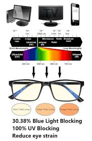 Blue Light Blocking Glasses Blue Light U0026 Glare Blocking Computer Reading Glasses Yellow Tinted