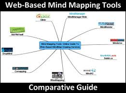mapping tools mind mapping tools guide to web based mindmap drawing services