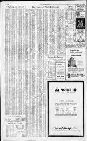 470 west 24th st 19fe co op apartment sale at london indianapolis star from indianapolis indiana on may 25 1971 page 24
