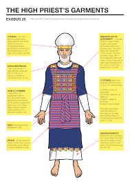 high priest s breastplate illustration showing the garments of the high priest from exodus