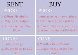 pros and cons of renting a house rent or buy should i buy my own home or keep renting hashching