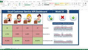Project Dashboard Template Excel Free Kpi Dashboard Excel Spreadsheet Dashboard Templates Kpi