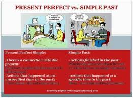 7th rybg kids present perfect simple vs past simple
