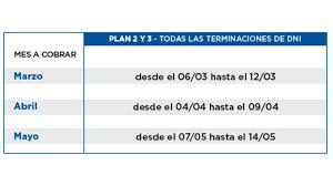 fecha de cobro pension no contributiva mayo 2016 cronograma de cobro de anses para los meses de marzo abril y mayo