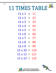 times tables worksheets year 3 fraction practice worksheet