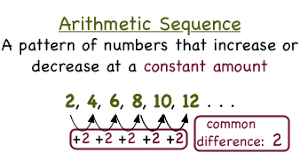 what u0027s an arithmetic sequence virtual nerd