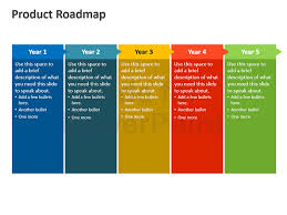 free product roadmap template powerpoint 89 best products roadmap
