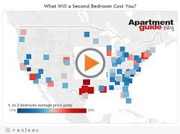 How Much Does A 2 Bedroom Apartment Cost 1 Vs Second Bedroom Apartment Rental Rates By Metros Apartmentguide