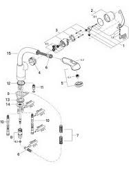 grohe kitchen faucets parts replacement grohe ladylux kitchen faucet parts diagram luxury order