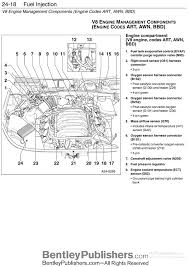 v8 engine diagram pdf v8 wiring diagrams instruction