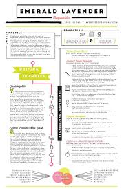 Job Seekers Resumes by A Memorable Resume Example For Creative Job Seekers U2013 Married With