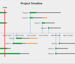 Excel Project Timeline Template Free Excel Timeline Template Access Page Launch Excel