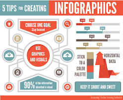 What Is An Infographic Resume Digitalchalk 5 Tips For Creating Infographics Blogging Tips