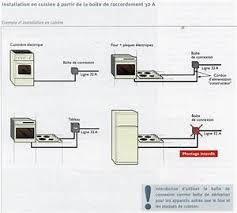 installation electrique cuisine installation electrique cuisine aide pour l 39 installation d 39 un