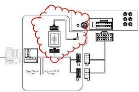 peugeot 307 cc radio wiring diagram wiring diagram and schematic
