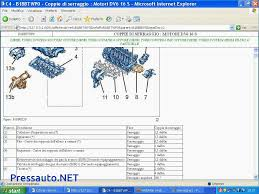 peugeot 206 wiring diagram download peugeot wiring diagrams