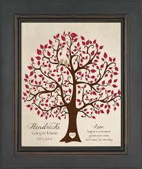 40 year anniversary gift ideas inspirational ruby 40th wedding anniversary gifts wedding gifts