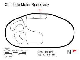 Las Vegas Motor Speedway Map by File Charlotte Motor Speedway Diagram Svg Wikimedia Commons