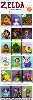 Zelda Memes - race meme by empressaurora on deviantart