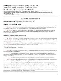 Irony Worksheet Tortilla Curtain Ubd Unit Plan Essays Information