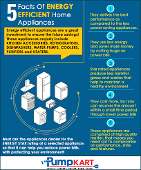 energy efficient 5 facts of energy efficient home appliances visual ly