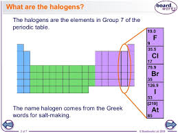 Halogen On Periodic Table Halogens Part 1 Physical Properties