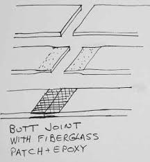 Wood Joints Diagrams by Joining 2 Pieces Of Wood Using Scarf Joints