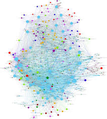 Palau Map Using Social Network Analysis To Assess Communications And Develop