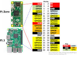 zeroohm u0027s beginners guide on raspberry pi raspberry pi forums