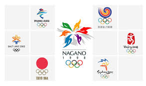 olympic rings color images The best and worst olympic logos of all time 99designs jpg