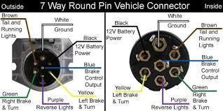 charmac trailer wiring diagram bargman trailer wiring diagram