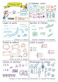 cours doodling semaine 1 activité et questions facilitation